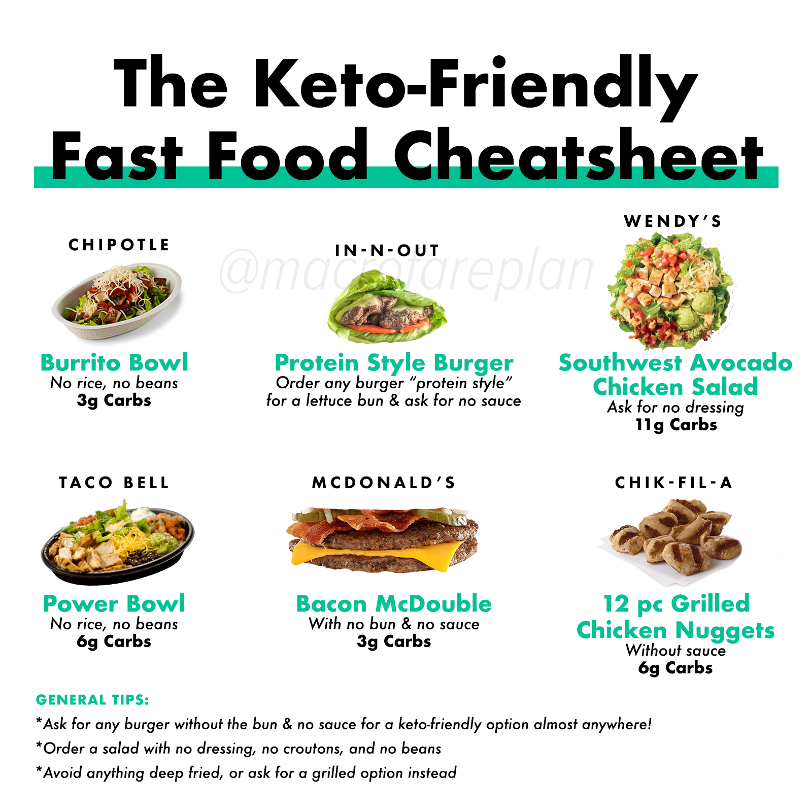 picture relating to Keto Cheat Sheet Printable known as The Keto Quick Foods Cheatsheet Macrofare