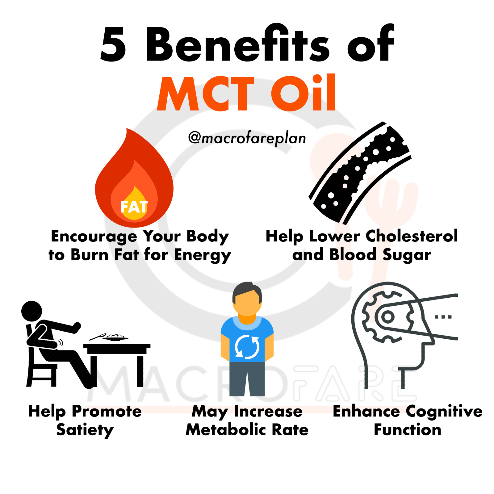 5 Benefits of MCT Oil on Keto